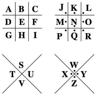 Pig Pen Cipher 2